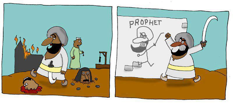 Islamisches Verständnis