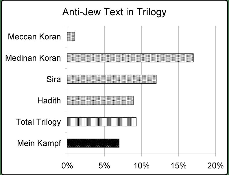 Antijüdischer Text im Islam