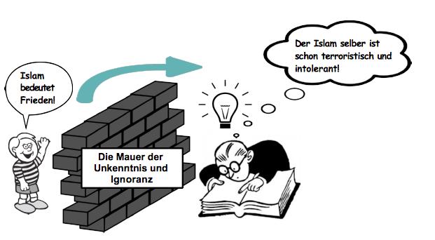 Mauer der Unkenntnis und Ignoranz