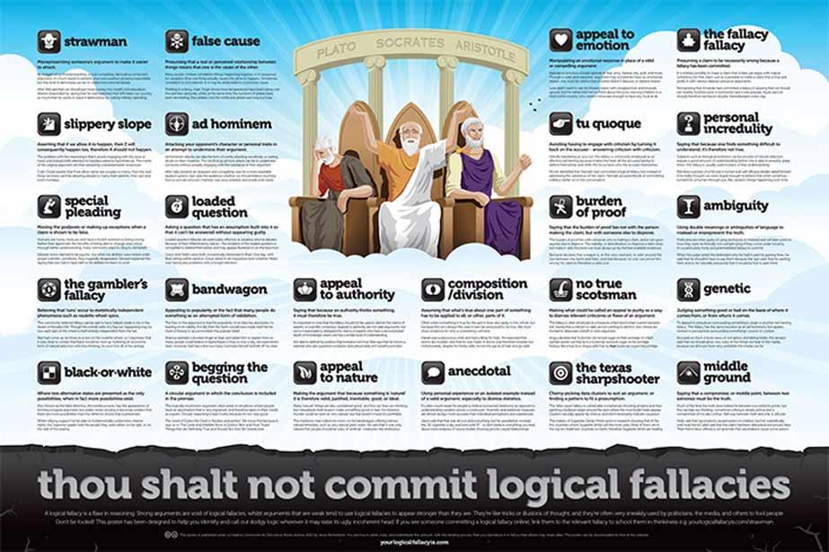Fallacies Poster